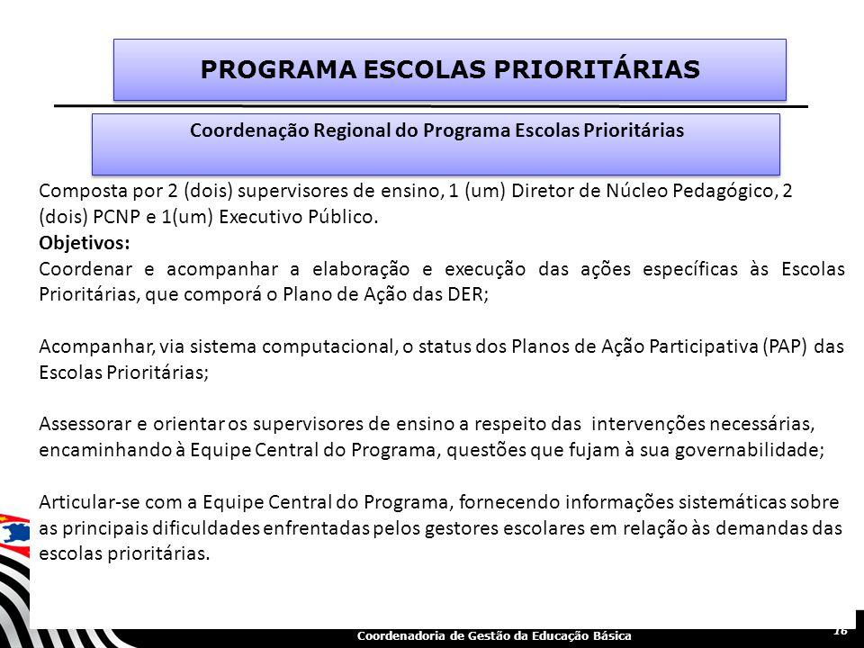SECRETARIA DA EDUCAÇÃO Coordenadoria de Gestão da Educação Básica 16 Composta por 2 (dois) supervisores de ensino, 1 (um) Diretor de Núcleo Pedagógico, 2 (dois) PCNP e 1(um) Executivo Público.