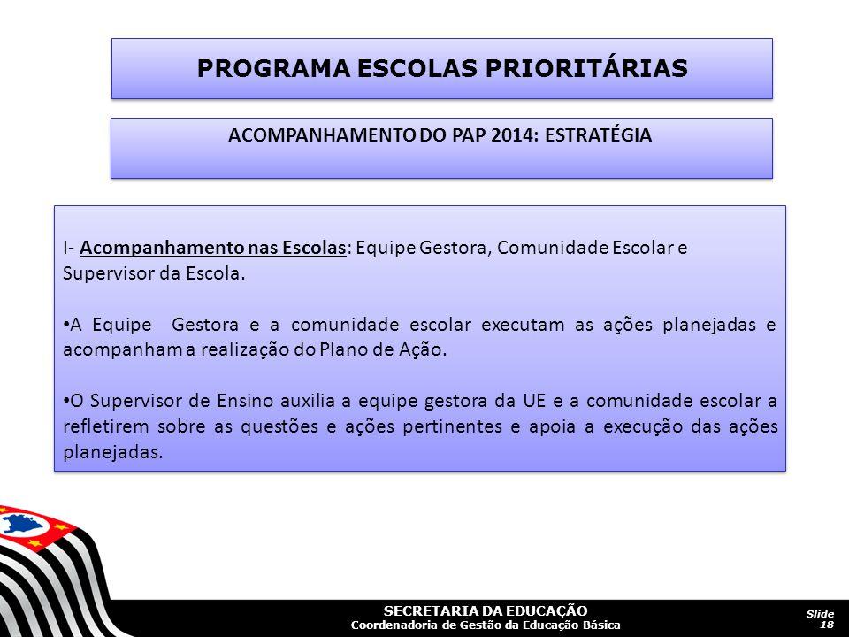 SECRETARIA DA EDUCAÇÃO Coordenadoria de Gestão da Educação Básica Slide 18 I- Acompanhamento nas Escolas: Equipe Gestora, Comunidade Escolar e Supervisor da Escola.