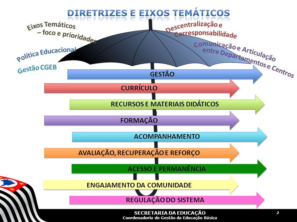 SECRETARIA DA EDUCAÇÃO Coordenadoria de Gestão da Educação Básica GESTÃO CURRÍCULO RECURSOS E MATERIAIS DIDÁTICOS FORMAÇÃO ACOMPANHAMENTO AVALIAÇÃO, RECUPERAÇÃO E REFORÇO ACESSO E PERMANÊNCIA ENGAJAMENTO DA COMUNIDADE REGULAÇÃO DO SISTEMA 2