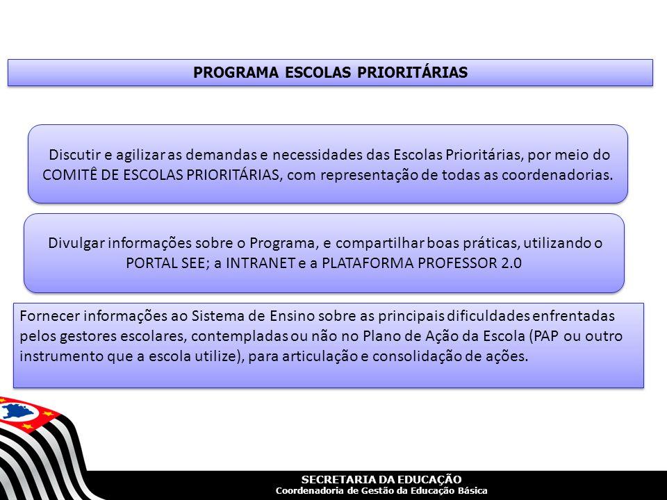SECRETARIA DA EDUCAÇÃO Coordenadoria de Gestão da Educação Básica PROGRAMA ESCOLAS PRIORITÁRIAS V.