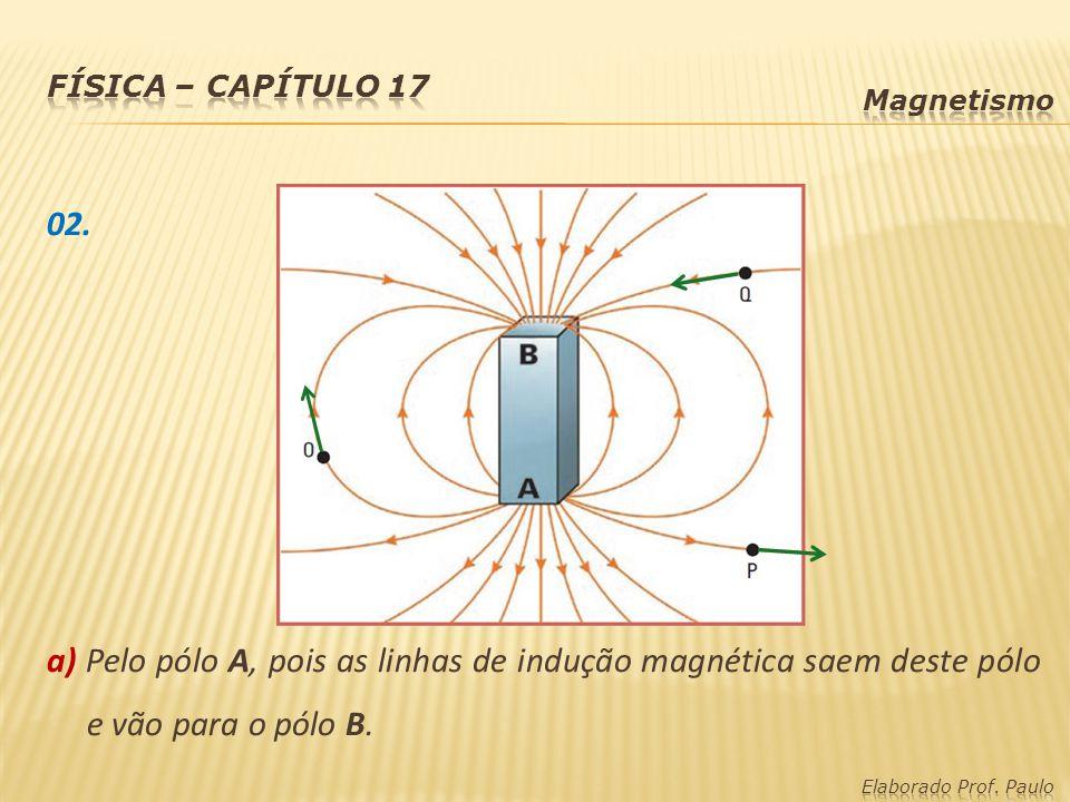 02. a) Pelo pólo A, pois as linhas de indução magnética saem deste pólo e vão para o pólo B.