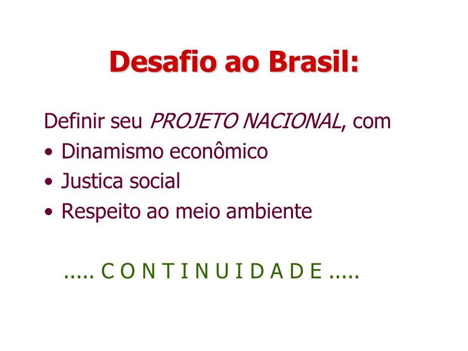 Desafio ao Brasil: Definir seu PROJETO NACIONAL, com Dinamismo econômico Justica social Respeito ao meio ambiente..... C O N T I N U I D A D E.....