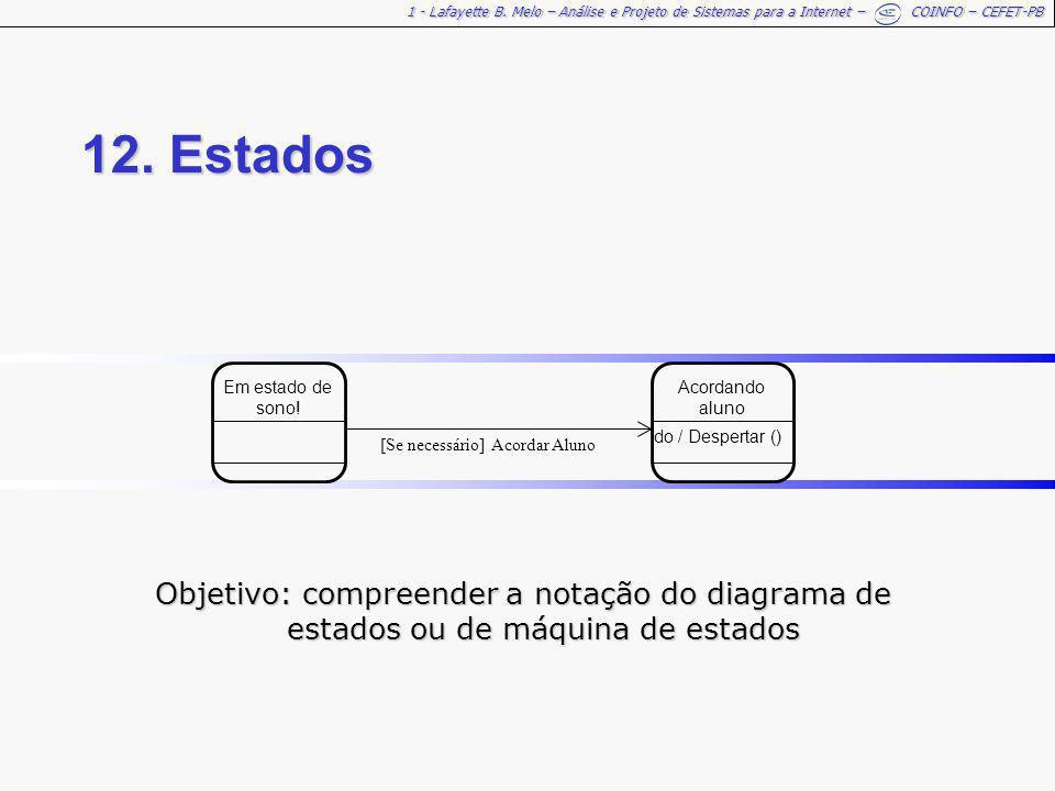 1 - Lafayette B. Melo – Análise e Projeto de Sistemas para a Internet – COINFO – CEFET-PB 12. Estados Objetivo: compreender a notação do diagrama de e