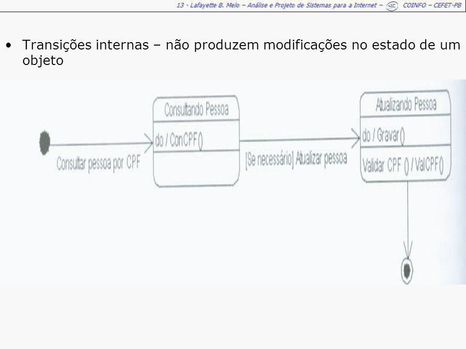 13 - Lafayette B. Melo – Análise e Projeto de Sistemas para a Internet – COINFO – CEFET-PB Transições internas – não produzem modificações no estado d