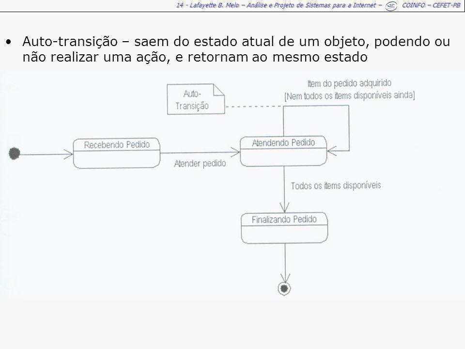 14 - Lafayette B. Melo – Análise e Projeto de Sistemas para a Internet – COINFO – CEFET-PB Auto-transição – saem do estado atual de um objeto, podendo