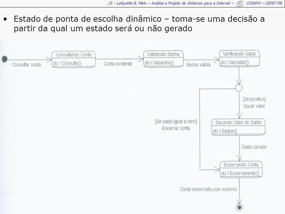 15 - Lafayette B. Melo – Análise e Projeto de Sistemas para a Internet – COINFO – CEFET-PB Estado de ponta de escolha dinâmico – toma-se uma decisão a