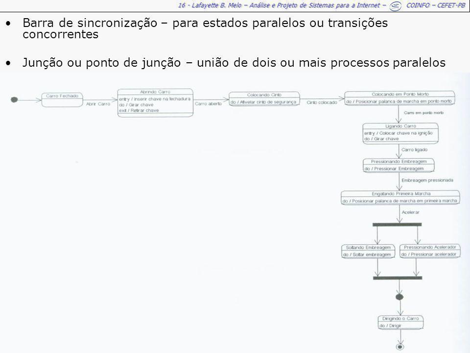 16 - Lafayette B. Melo – Análise e Projeto de Sistemas para a Internet – COINFO – CEFET-PB Barra de sincronização – para estados paralelos ou transiçõ