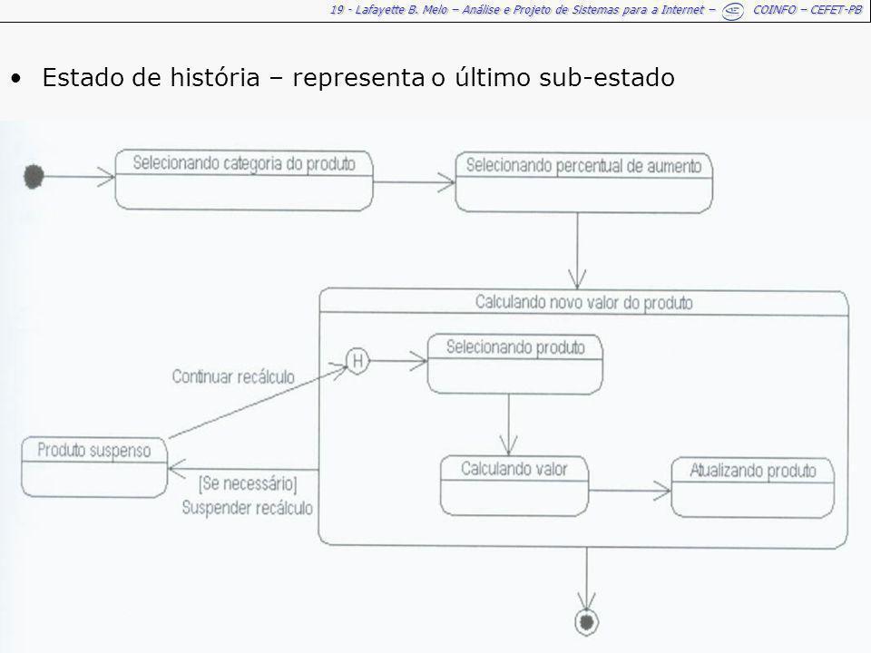 19 - Lafayette B. Melo – Análise e Projeto de Sistemas para a Internet – COINFO – CEFET-PB Estado de história – representa o último sub-estado
