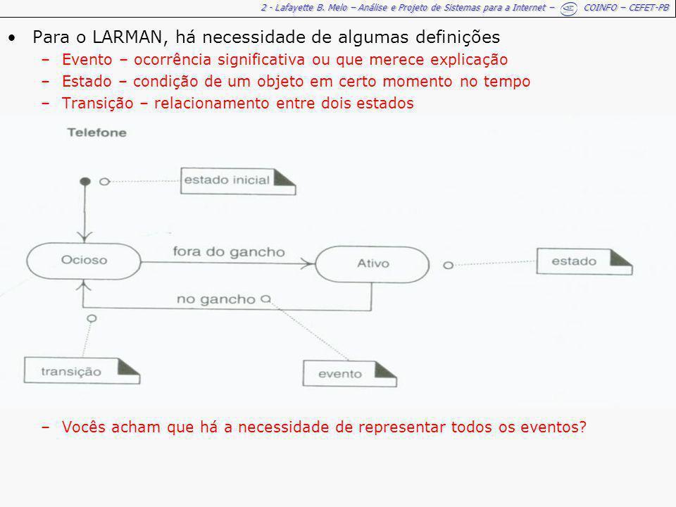 2 - Lafayette B. Melo – Análise e Projeto de Sistemas para a Internet – COINFO – CEFET-PB Para o LARMAN, há necessidade de algumas definições –Evento