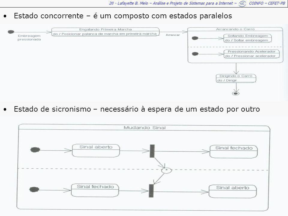 20 - Lafayette B. Melo – Análise e Projeto de Sistemas para a Internet – COINFO – CEFET-PB Estado concorrente – é um composto com estados paralelos Es