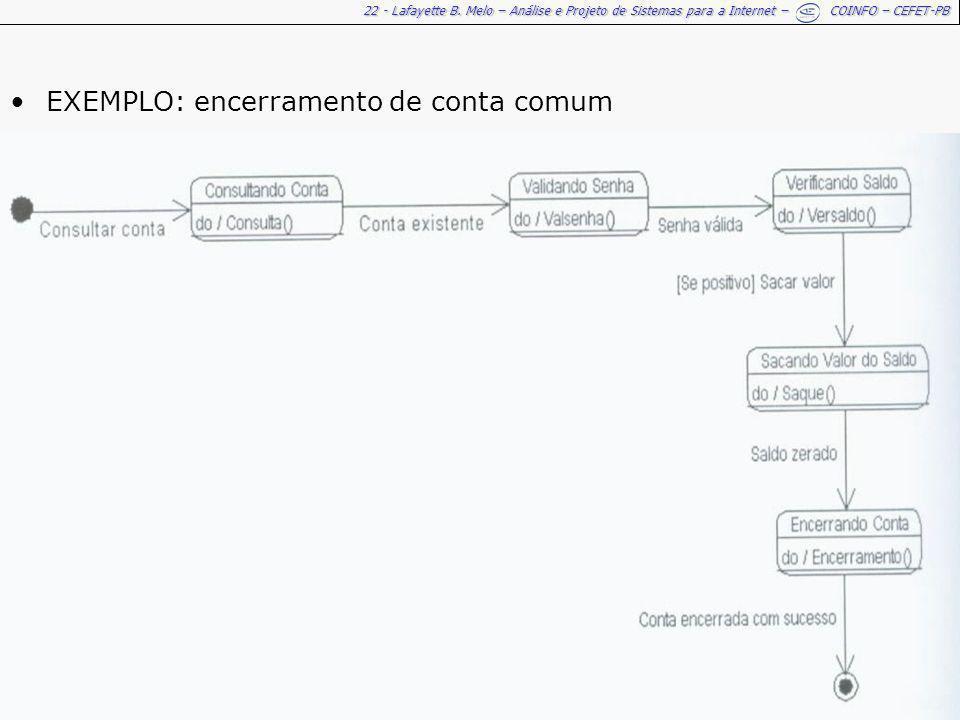 22 - Lafayette B. Melo – Análise e Projeto de Sistemas para a Internet – COINFO – CEFET-PB EXEMPLO: encerramento de conta comum