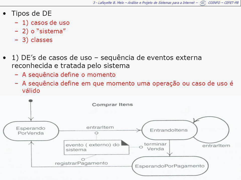 3 - Lafayette B. Melo – Análise e Projeto de Sistemas para a Internet – COINFO – CEFET-PB Tipos de DE –1) casos de uso –2) o sistema –3) classes 1) DE