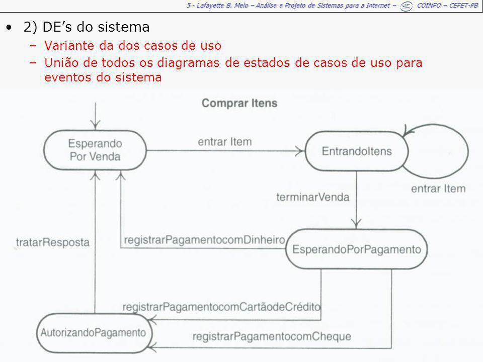 5 - Lafayette B. Melo – Análise e Projeto de Sistemas para a Internet – COINFO – CEFET-PB 2) DEs do sistema –Variante da dos casos de uso –União de to