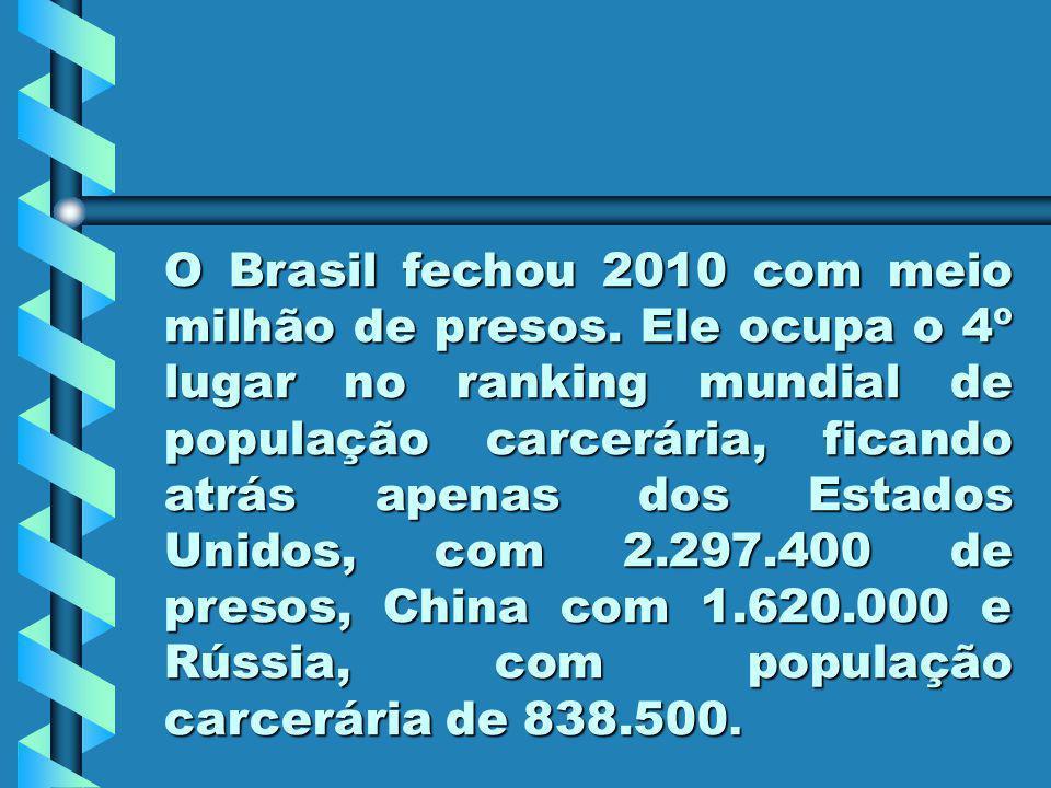 O Brasil fechou 2010 com meio milhão de presos. Ele ocupa o 4º lugar no ranking mundial de população carcerária, ficando atrás apenas dos Estados Unid