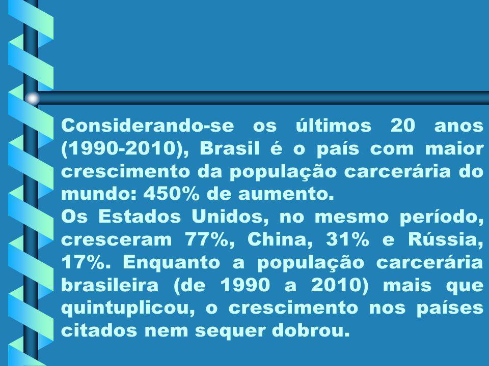 Considerando-se os últimos 20 anos (1990-2010), Brasil é o país com maior crescimento da população carcerária do mundo: 450% de aumento. Os Estados Un