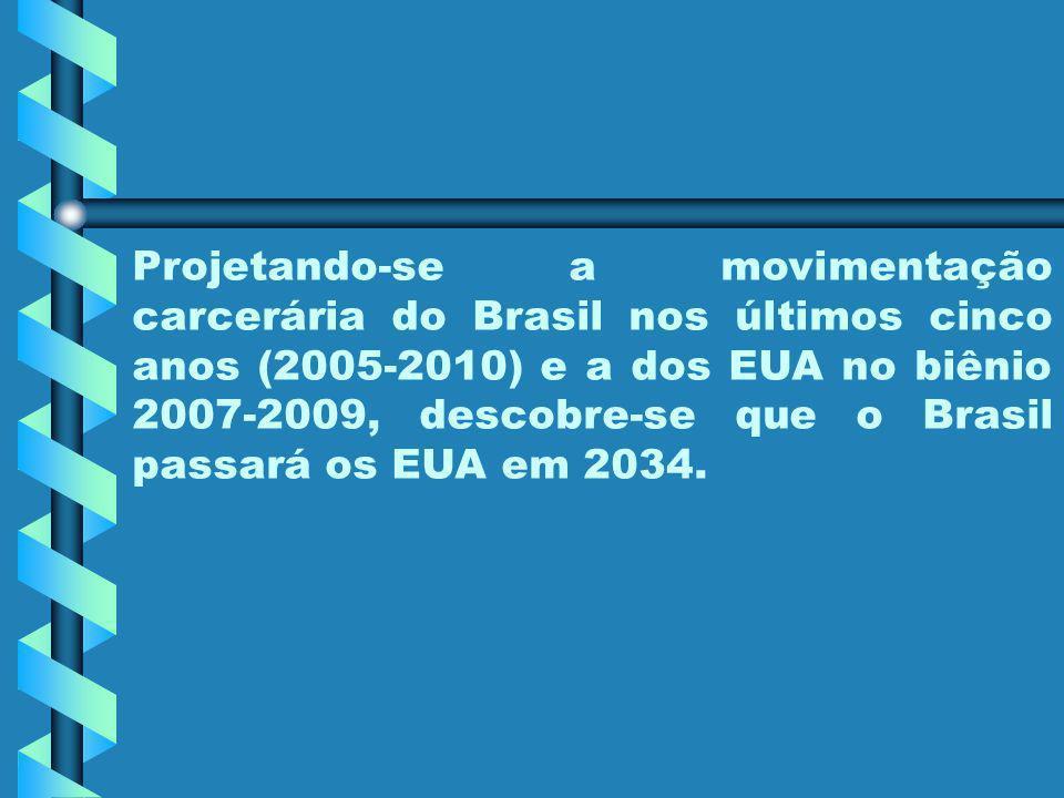 Projetando-se a movimentação carcerária do Brasil nos últimos cinco anos (2005-2010) e a dos EUA no biênio 2007-2009, descobre-se que o Brasil passará
