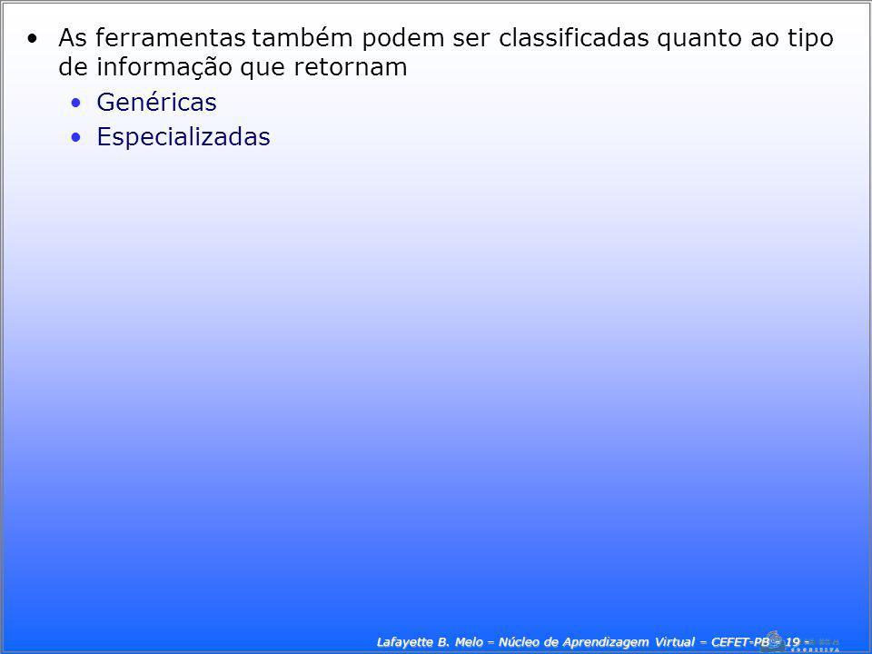 Lafayette B. Melo – Núcleo de Aprendizagem Virtual – CEFET-PB - 18 -