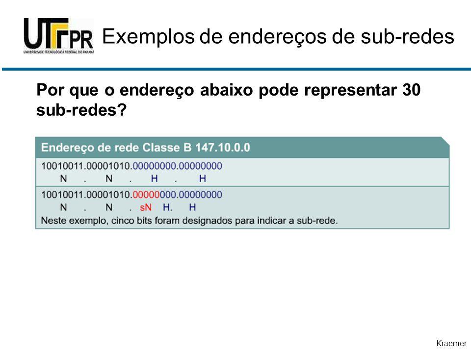 Kraemer Exemplos de endereços de sub-redes Por que o endereço abaixo pode representar 30 sub-redes?