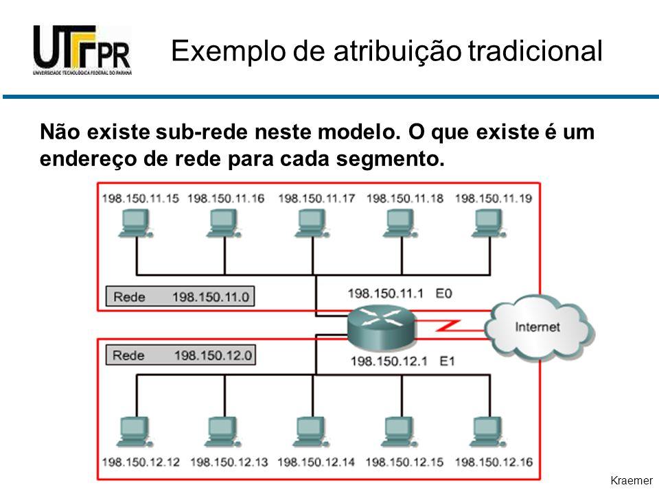 Kraemer Não existe sub-rede neste modelo. O que existe é um endereço de rede para cada segmento. Exemplo de atribuição tradicional