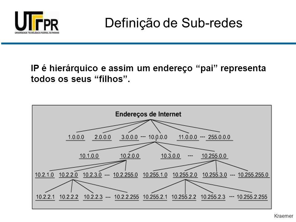 Kraemer Dentro do intervalo de endereços que pertencem a um segmento existem três identificações: O endereço do segmento (não pode ser atribuído ao Host) Os endereços de Hosts O endereço de Broadcast utilizado para espalhar tráfego dentro do segmento (não pode ser atribuído ao Host) Portanto, sempre dois endereços dentro um segmento não poderão ser utilizados.