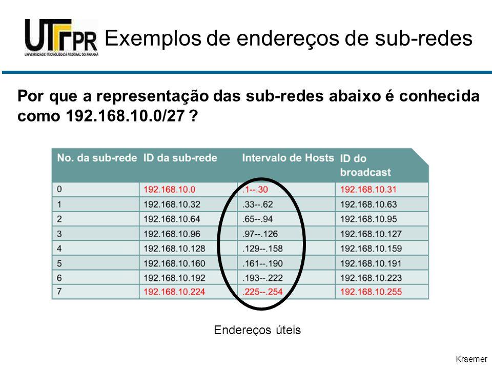 Kraemer Exemplos de endereços de sub-redes Por que a representação das sub-redes abaixo é conhecida como 192.168.10.0/27 ? Endereços úteis