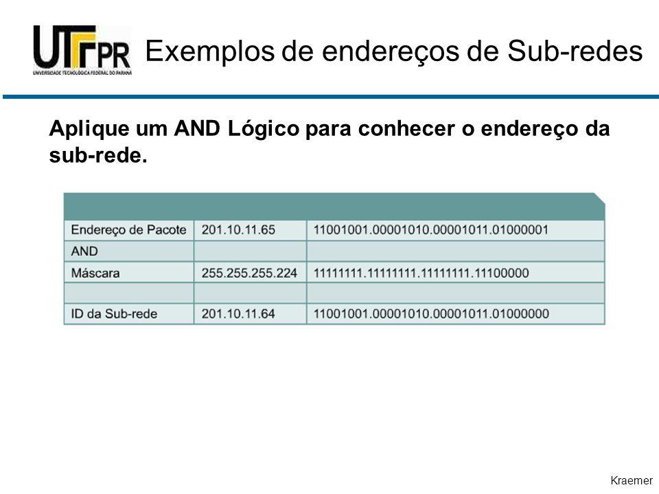 Kraemer Exemplos de endereços de Sub-redes Aplique um AND Lógico para conhecer o endereço da sub-rede.