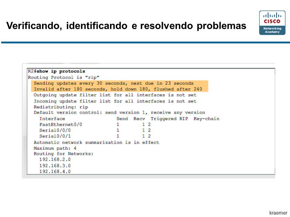 kraemer Verificando, identificando e resolvendo problemas