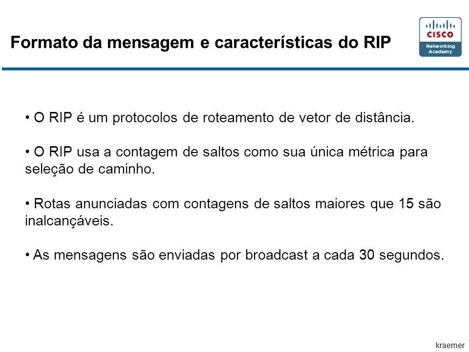 kraemer Formato da mensagem e características do RIP O RIP é um protocolos de roteamento de vetor de distância.