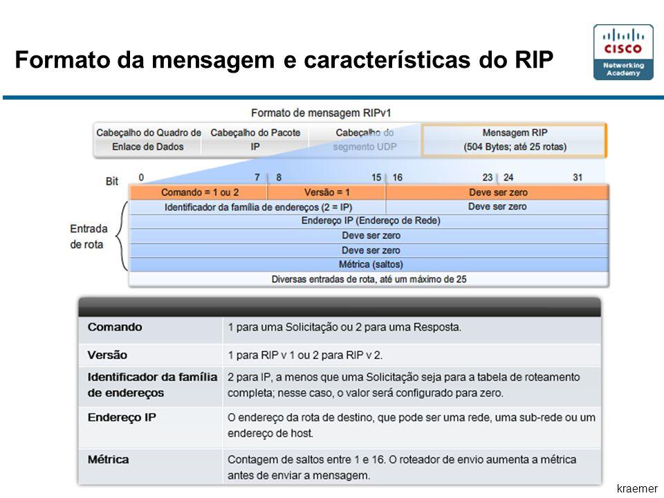 kraemer Formato da mensagem e características do RIP