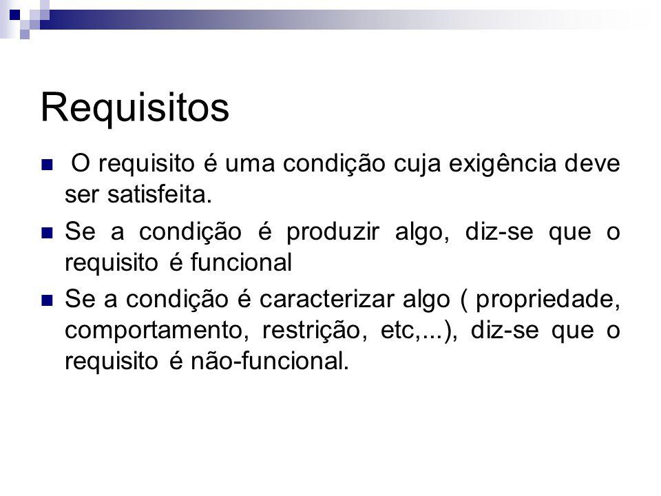 Requisitos O requisito é uma condição cuja exigência deve ser satisfeita. Se a condição é produzir algo, diz-se que o requisito é funcional Se a condi