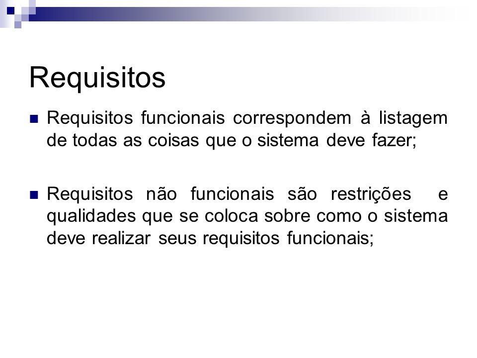 Requisitos Requisitos funcionais correspondem à listagem de todas as coisas que o sistema deve fazer; Requisitos não funcionais são restrições e quali