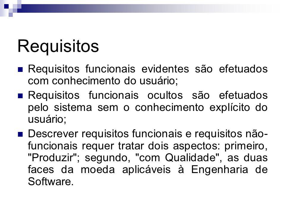 Requisitos Requisitos funcionais evidentes são efetuados com conhecimento do usuário; Requisitos funcionais ocultos são efetuados pelo sistema sem o c