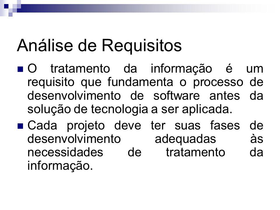 Análise de Requisitos O tratamento da informação é um requisito que fundamenta o processo de desenvolvimento de software antes da solução de tecnologi