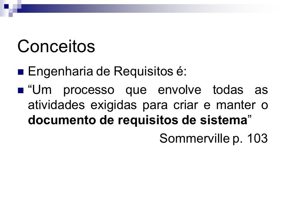 Conceitos Engenharia de Requisitos objetiva: Fornecer métodos para compreender a natureza de um problema Estabelecer com exatidão o que um sistema deve fazer Sommerville p.