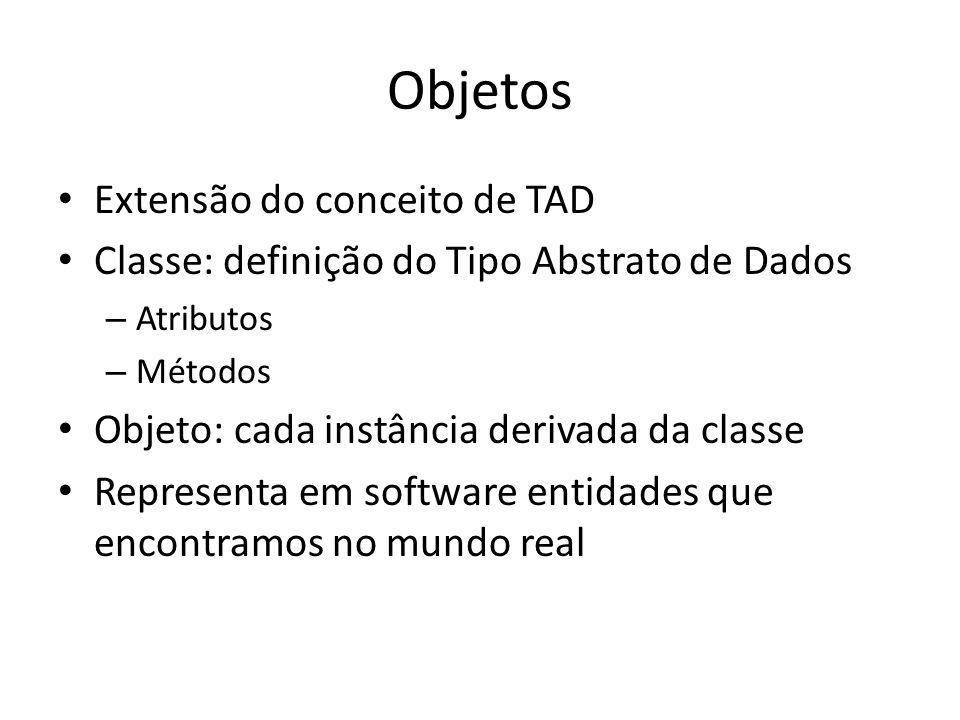 Objetos Extensão do conceito de TAD Classe: definição do Tipo Abstrato de Dados – Atributos – Métodos Objeto: cada instância derivada da classe Representa em software entidades que encontramos no mundo real