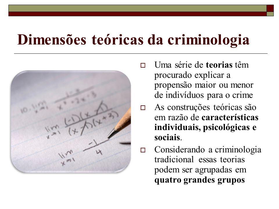 Dimensões teóricas da criminologia Uma série de teorias têm procurado explicar a propensão maior ou menor de indivíduos para o crime As construções te