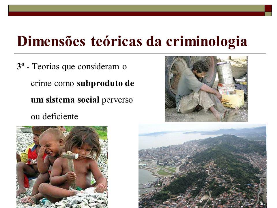 Dimensões teóricas da criminologia 4º - Teorias que entendem o crime como uma conseqüência da perda de controle e da desorganização social na sociedade moderna;