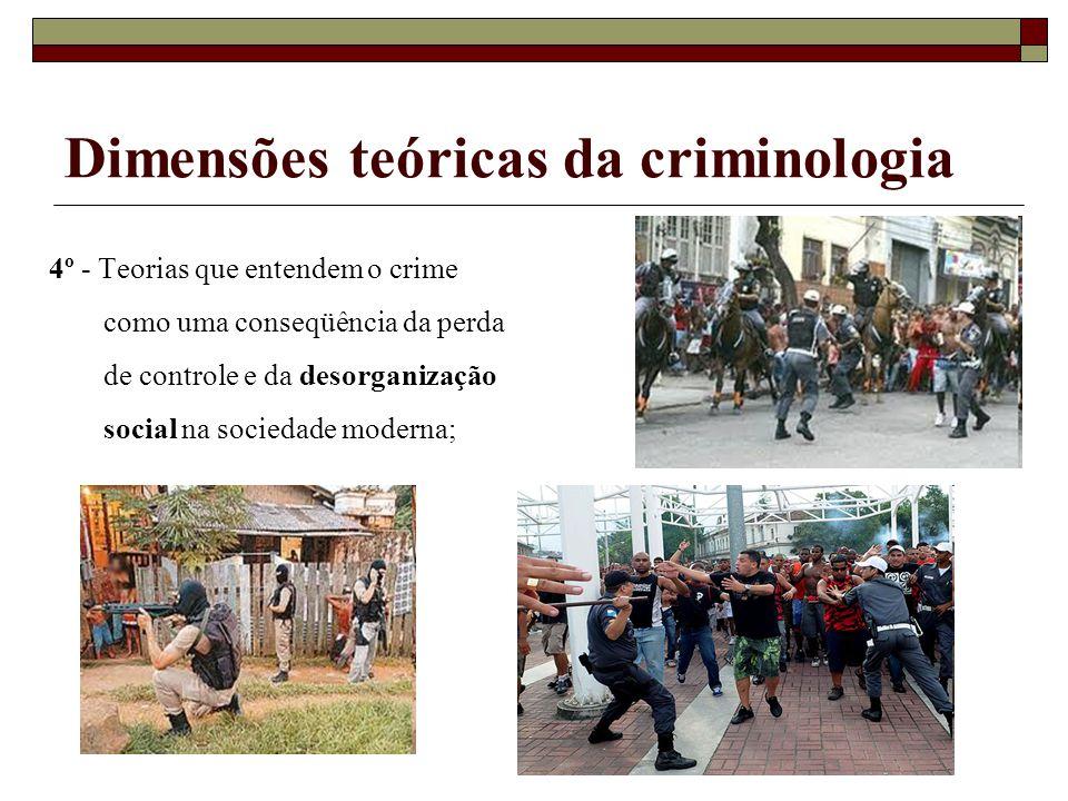 Dimensões teóricas da criminologia Criminologia Ambiental As dimensões tradicionais são insuficientes para explicar o fenômeno do crime Nova dimensão: Correntes que defendem explicações do crime em função de fatores situacionais ou das oportunidades.