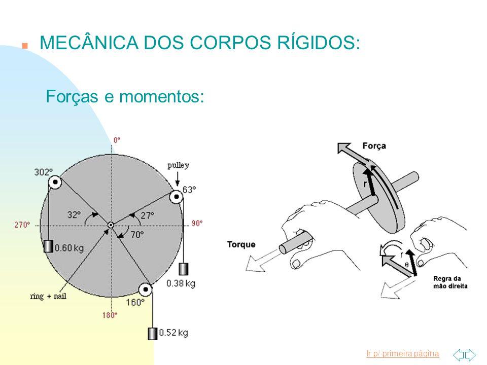 Ir p/ primeira página Disciplinas eletivas (novas) n ENG03028 - Dinâmica de Máquinas n ENG03029 - Mecânica dos Sólidos IV n ENG03031 - Dinâmica de Veículos n ENG03034 - Resist.