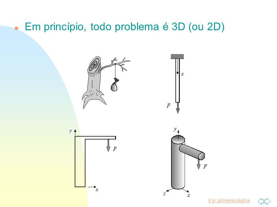 Ir p/ primeira página n MECÂNICA DOS CORPOS DEFORMÁVEIS: Teorias estruturais típicas: