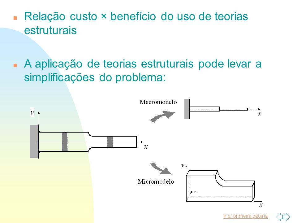 Ir p/ primeira página n Em princípio, todo problema é 3D (ou 2D)