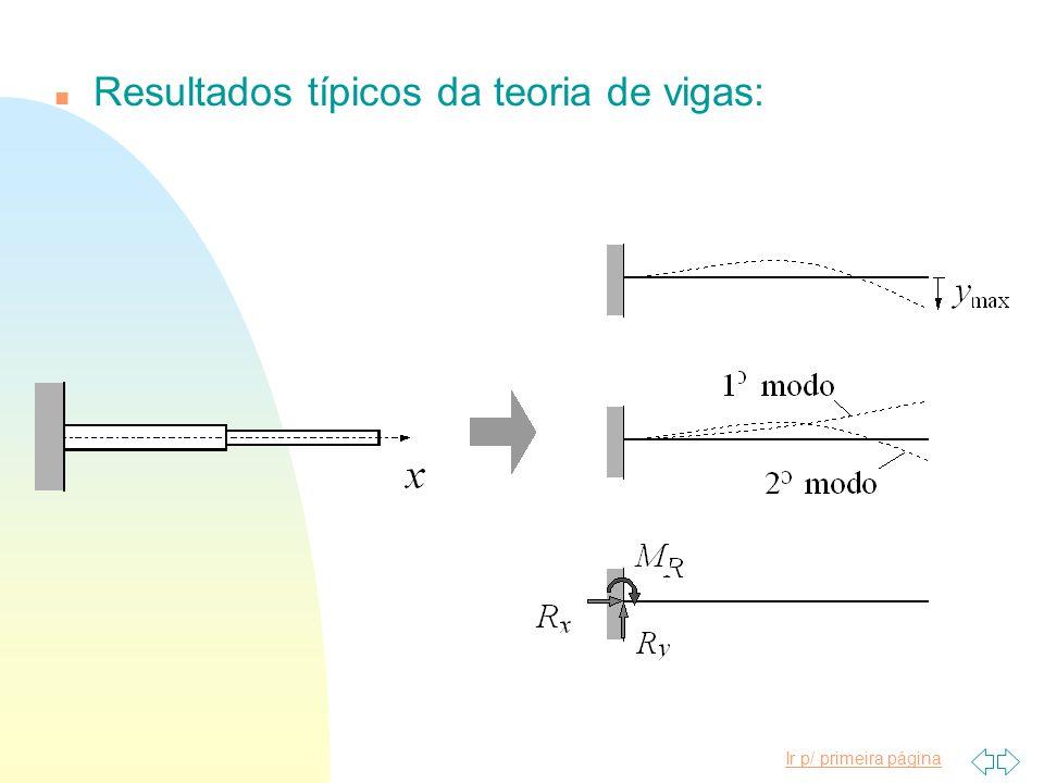 Ir p/ primeira página n Relação custo × benefício do uso de teorias estruturais n A aplicação de teorias estruturais pode levar a simplificações do problema: