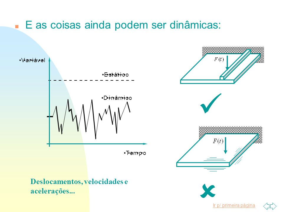 Ir p/ primeira página n Resultados típicos da teoria da elasticidade: Ponto crítico