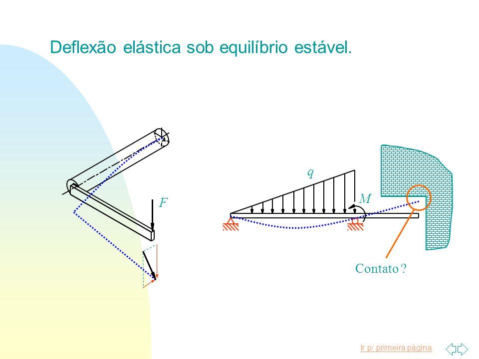 Ir p/ primeira página n ENG03003 - Mecânica dos Sólidos I Barras e vigas: Linha centroidal Seções transversais típicas: