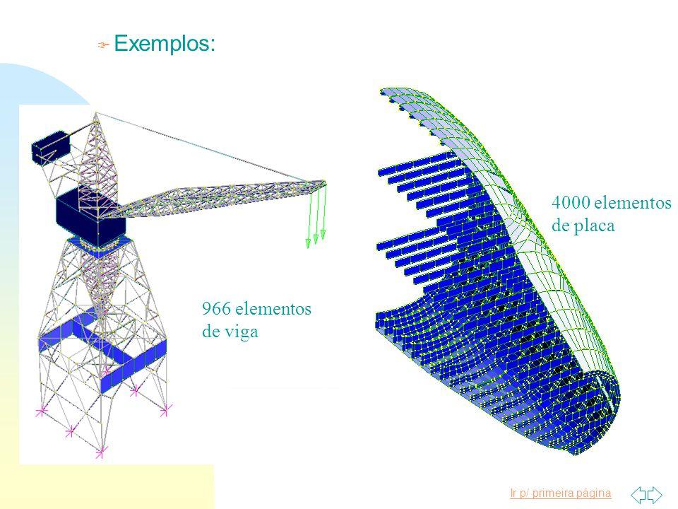 Ir p/ primeira página n ENG03002 - Análise Estrutural Avançada Método dos Elementos Finitos (MEF) Utilização de softwares Solução de problemas complexos de engenharia Solução exata: Solução aproximada (MEF): 1 2 3 4 5 6 7 8 9 10