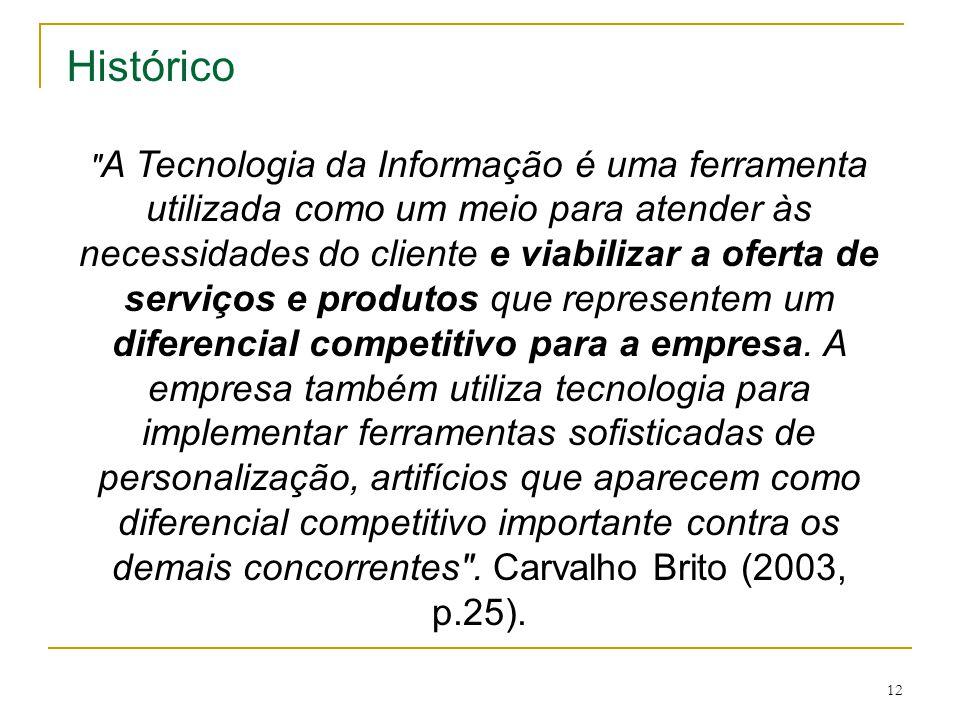 12 Histórico A Tecnologia da Informação é uma ferramenta utilizada como um meio para atender às necessidades do cliente e viabilizar a oferta de serviços e produtos que representem um diferencial competitivo para a empresa.