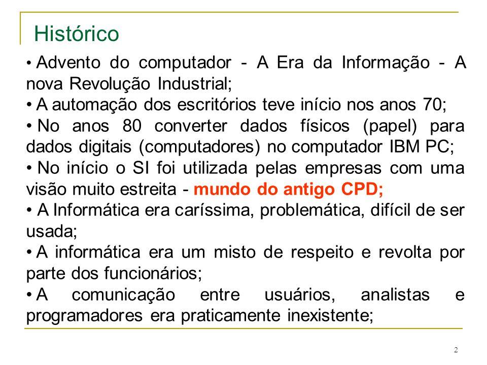 2 Histórico Advento do computador - A Era da Informação - A nova Revolução Industrial; A automação dos escritórios teve início nos anos 70; No anos 80 converter dados físicos (papel) para dados digitais (computadores) no computador IBM PC; No início o SI foi utilizada pelas empresas com uma visão muito estreita - mundo do antigo CPD; A Informática era caríssima, problemática, difícil de ser usada; A informática era um misto de respeito e revolta por parte dos funcionários; A comunicação entre usuários, analistas e programadores era praticamente inexistente;