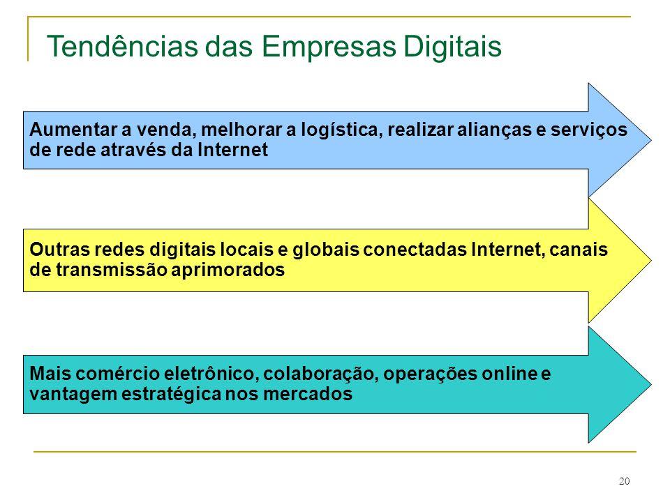 20 Mais comércio eletrônico, colaboração, operações online e vantagem estratégica nos mercados Aumentar a venda, melhorar a logística, realizar alianç