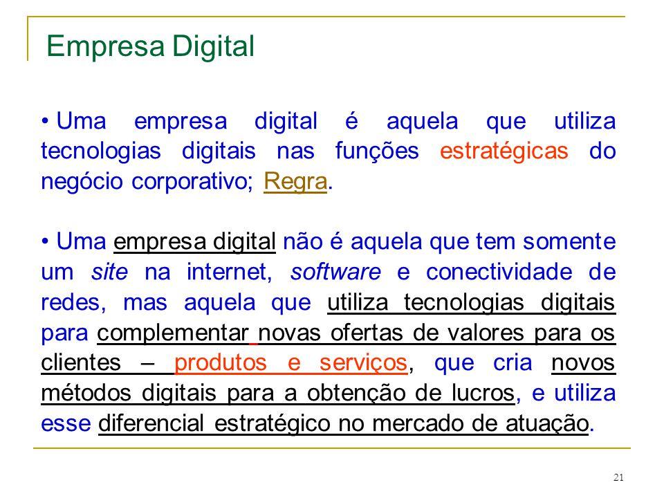 21 Empresa Digital Uma empresa digital é aquela que utiliza tecnologias digitais nas funções estratégicas do negócio corporativo; Regra.Regra Uma empr