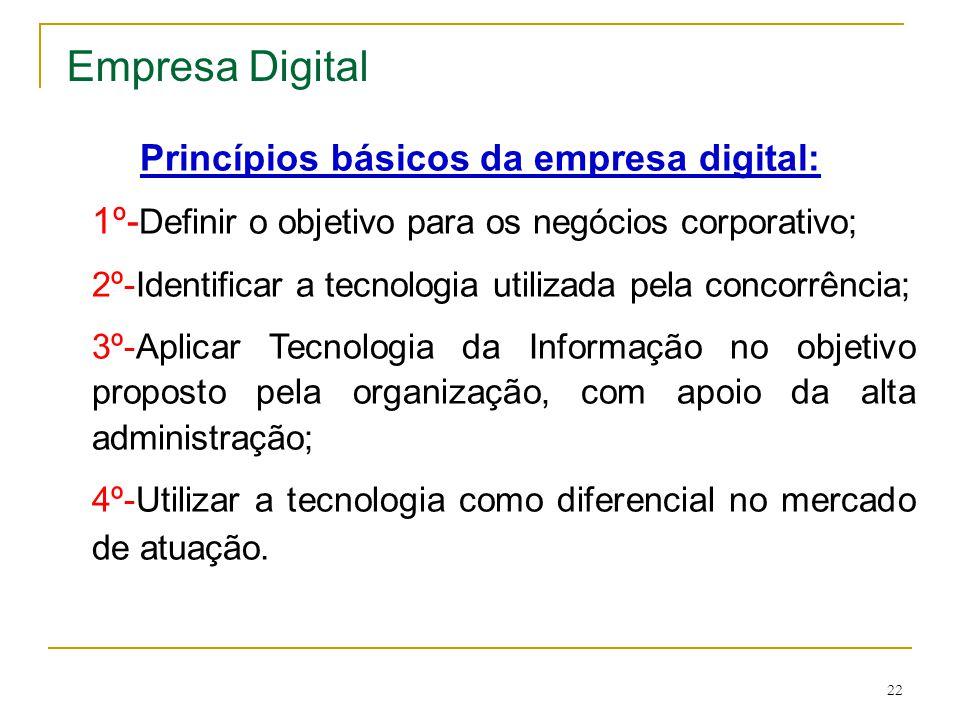 22 Princípios básicos da empresa digital: 1º- Definir o objetivo para os negócios corporativo; 2º-Identificar a tecnologia utilizada pela concorrência